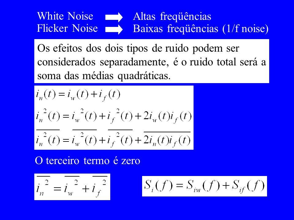 White Noise Altas freqüências. Flicker Noise. Baixas freqüências (1/f noise) Os efeitos dos dois tipos de ruido podem ser.