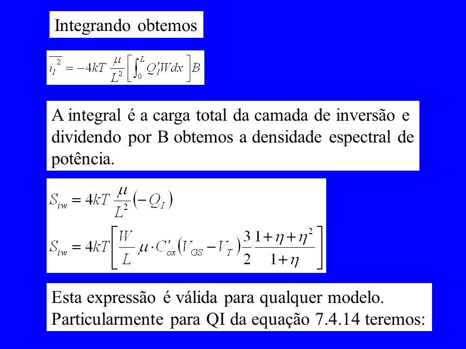 Integrando obtemos A integral é a carga total da camada de inversão e. dividendo por B obtemos a densidade espectral de.
