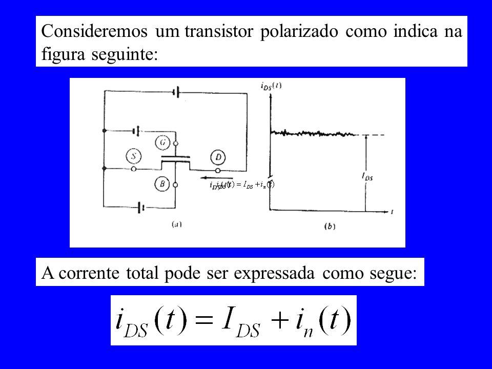Consideremos um transistor polarizado como indica na