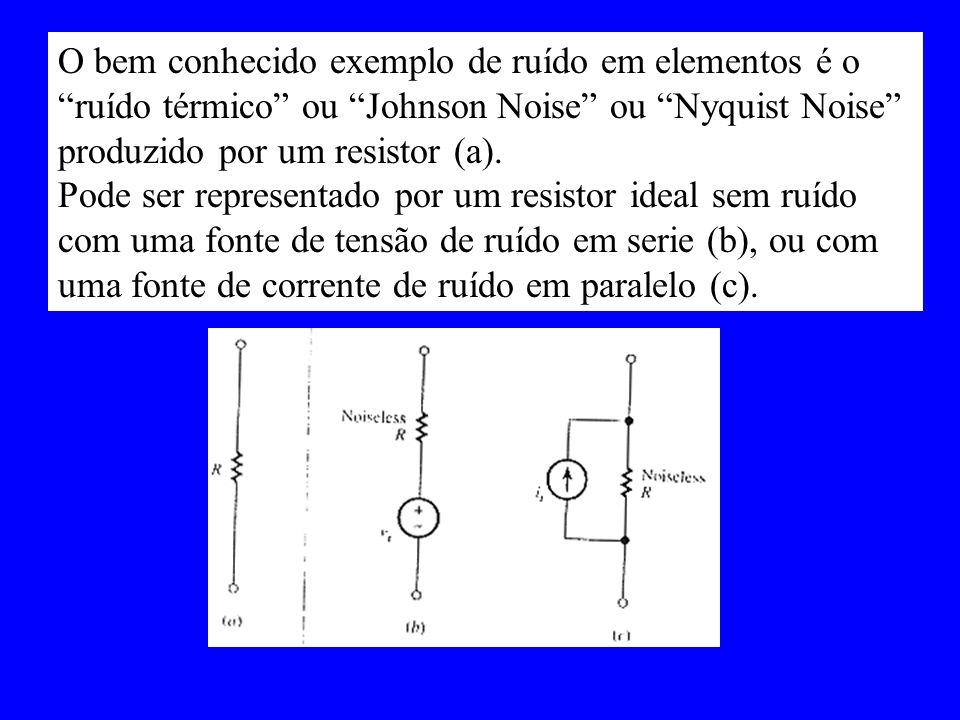 O bem conhecido exemplo de ruído em elementos é o