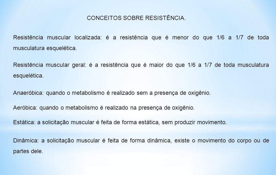 CONCEITOS SOBRE RESISTÊNCIA.