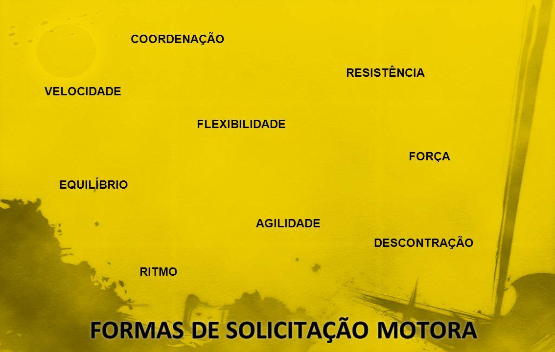 FORMAS DE SOLICITAÇÃO MOTORA