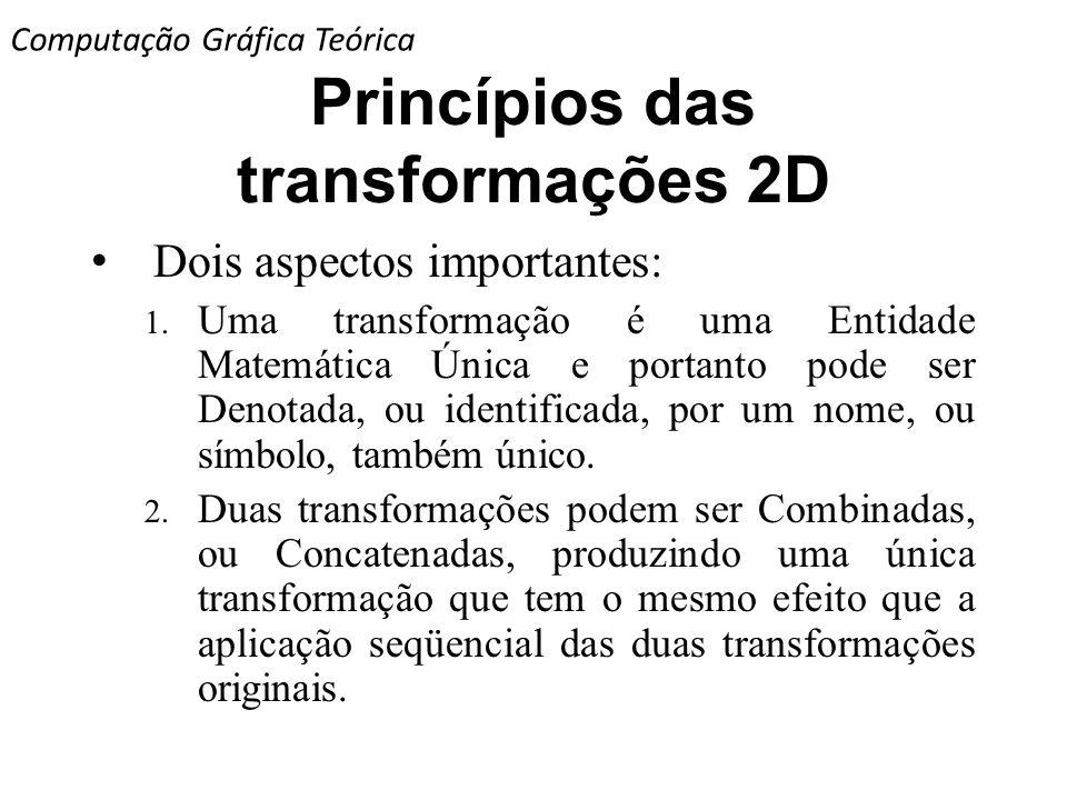 Princípios das transformações 2D