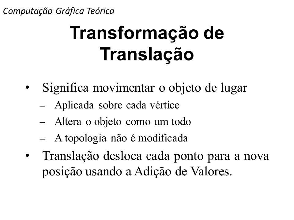 Transformação de Translação