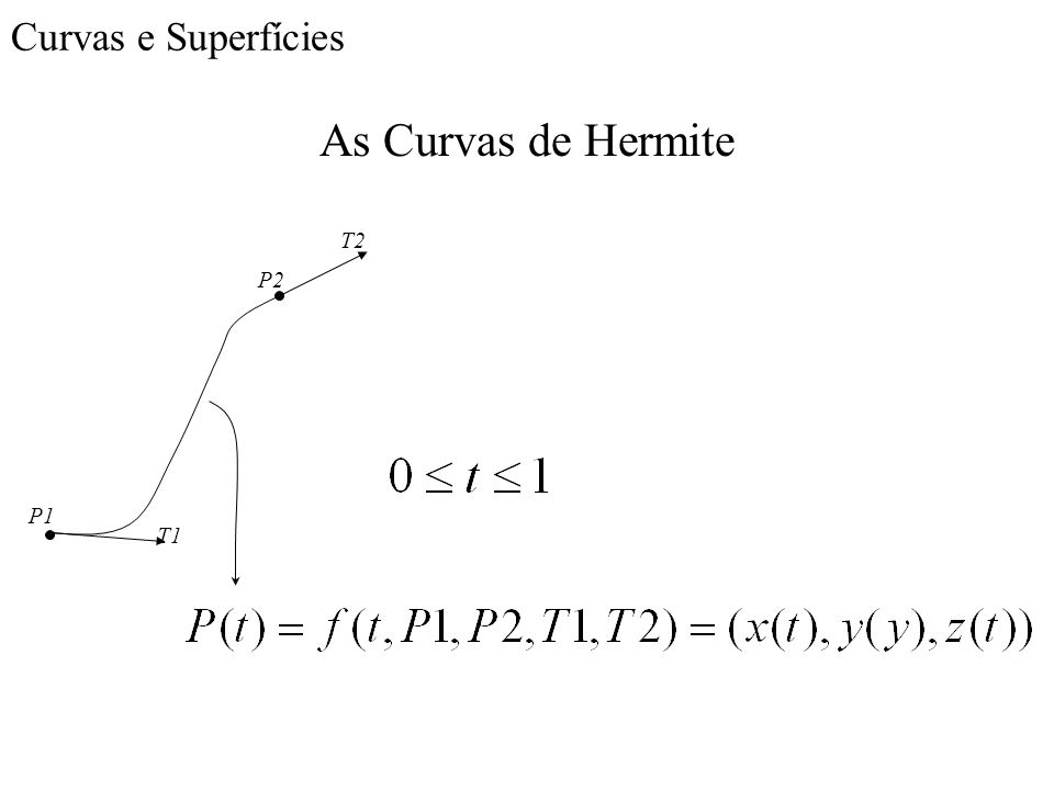 Curvas e Superfícies As Curvas de Hermite P2 P1 T2 T1