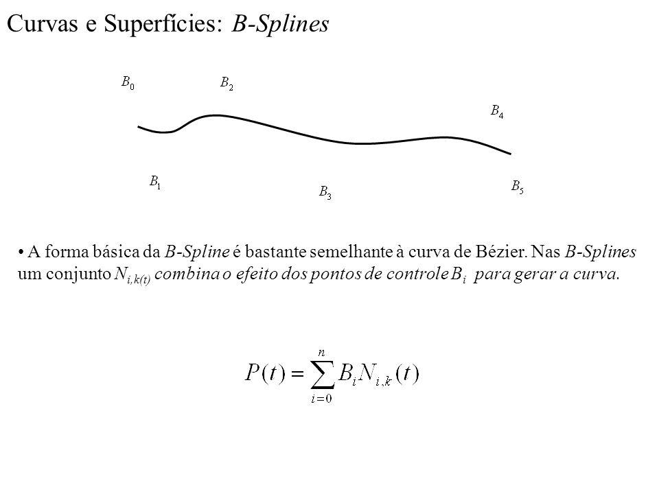 Curvas e Superfícies: B-Splines