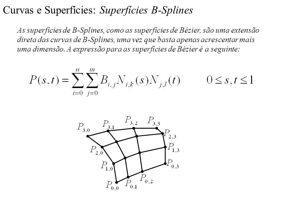 Curvas e Superfícies: Superfícies B-Splines