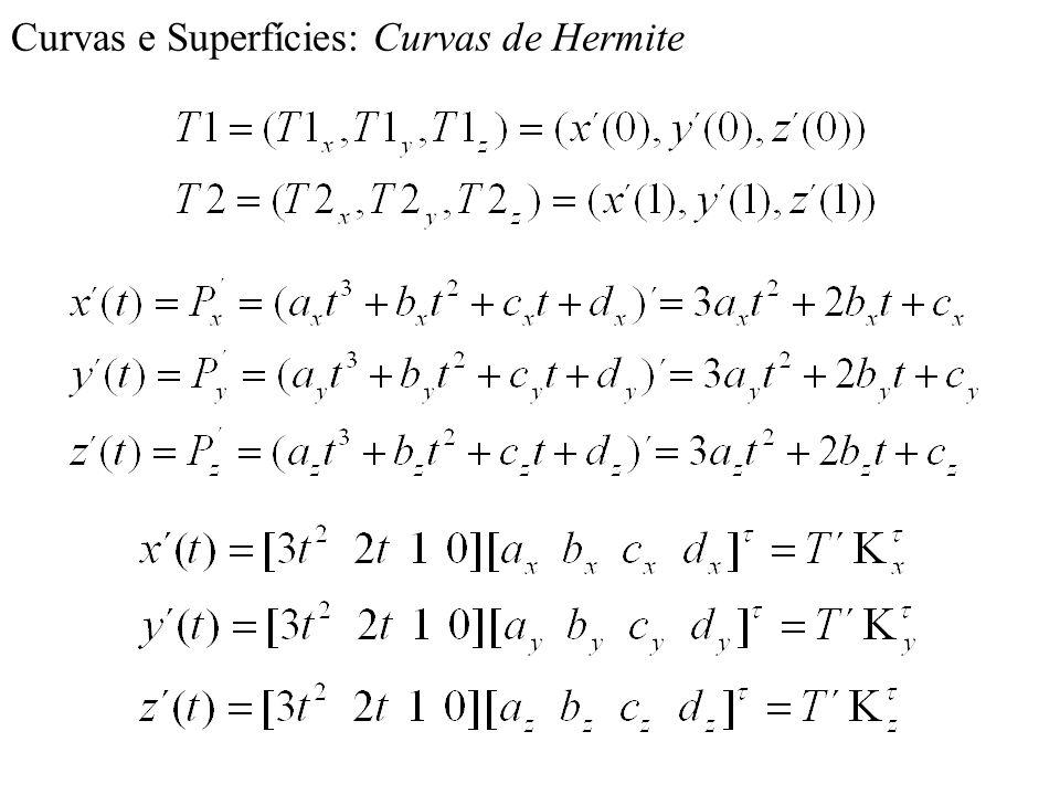 Curvas e Superfícies: Curvas de Hermite