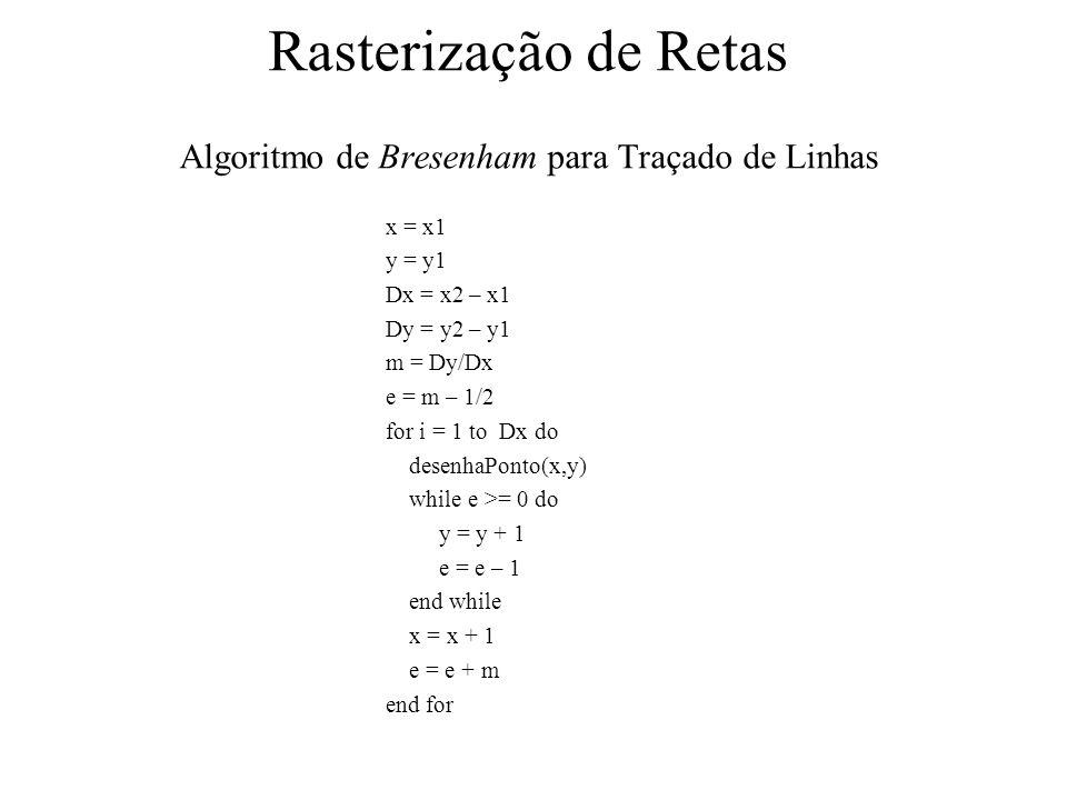 Rasterização de Retas Algoritmo de Bresenham para Traçado de Linhas