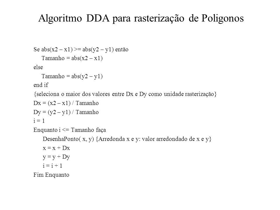 Algoritmo DDA para rasterização de Poligonos