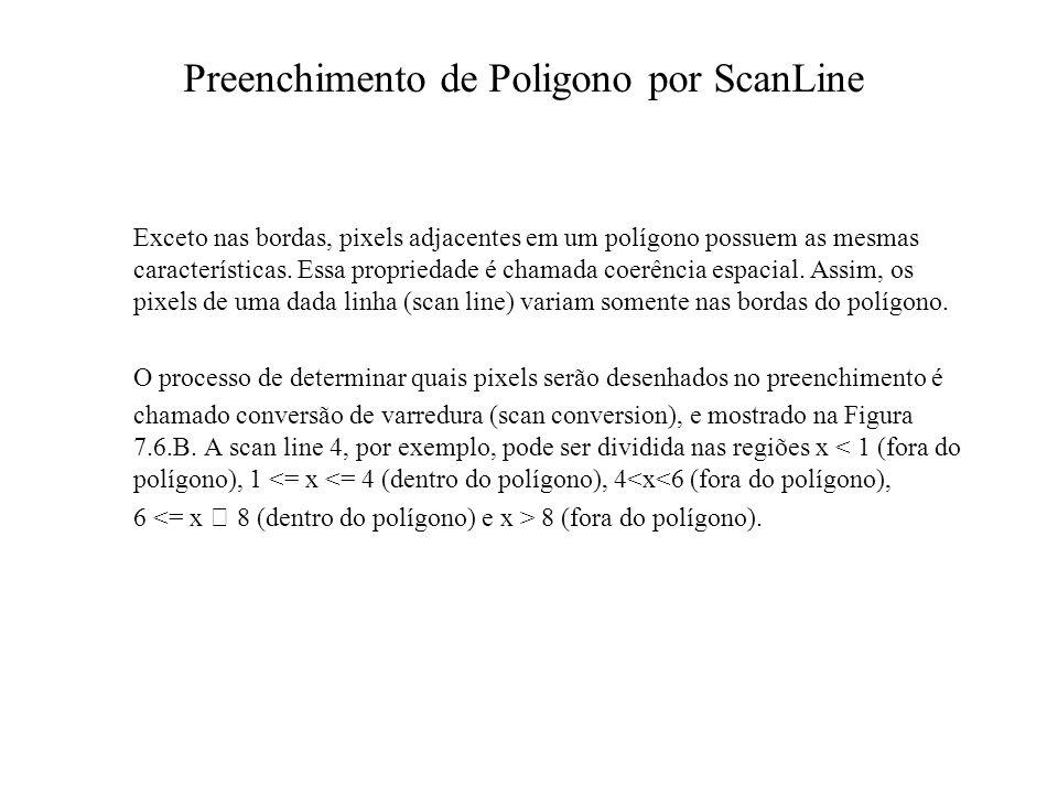 Preenchimento de Poligono por ScanLine