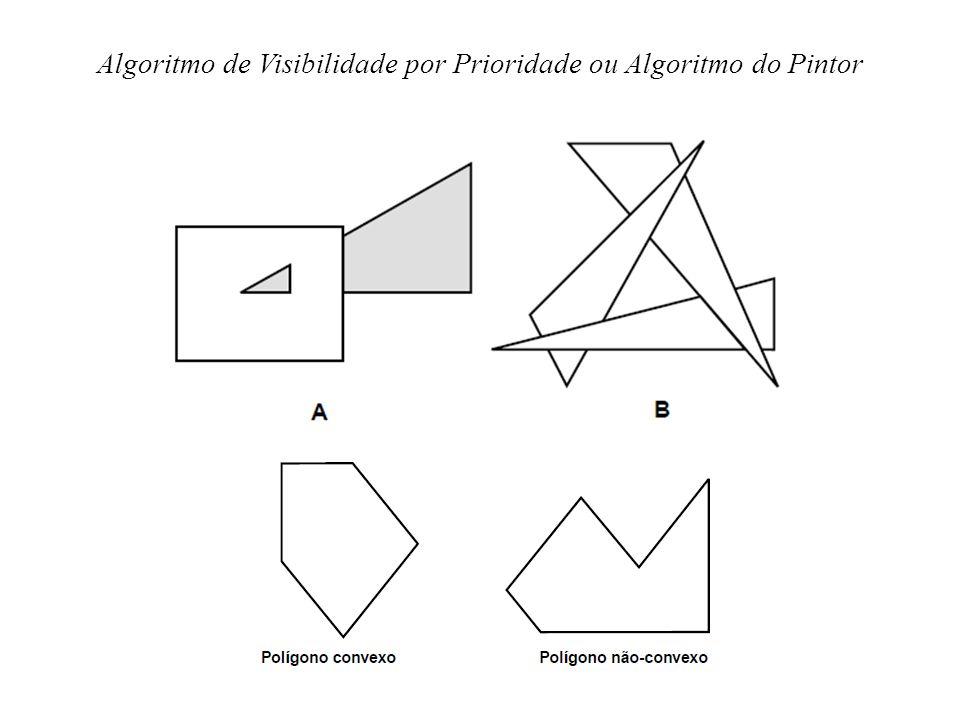 Algoritmo de Visibilidade por Prioridade ou Algoritmo do Pintor