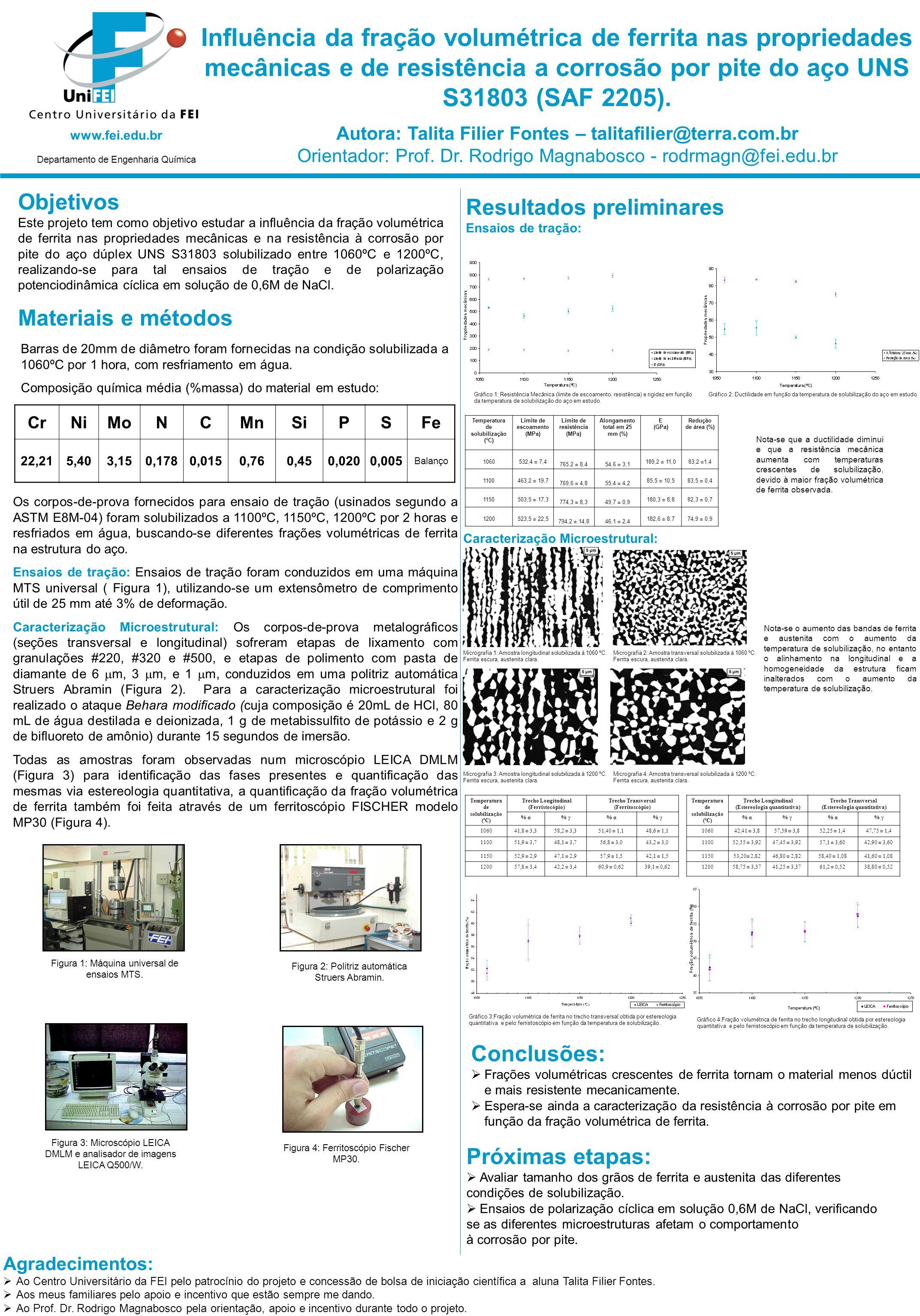 Influência da fração volumétrica de ferrita nas propriedades mecânicas e de resistência a corrosão por pite do aço UNS S31803 (SAF 2205).