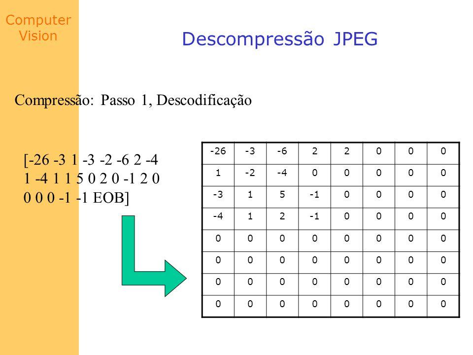 Descompressão JPEG Compressão: Passo 1, Descodificação
