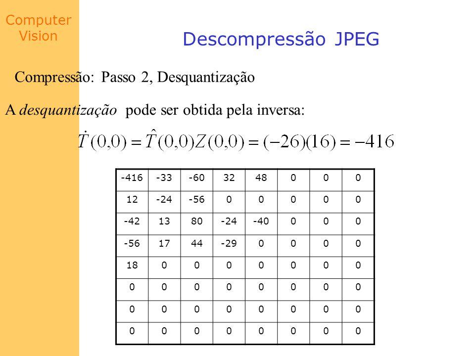 Descompressão JPEG Compressão: Passo 2, Desquantização