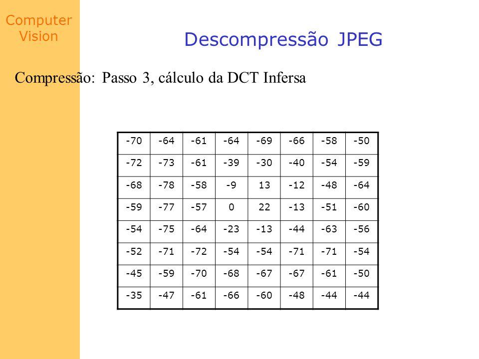Descompressão JPEG Compressão: Passo 3, cálculo da DCT Infersa -70 -64