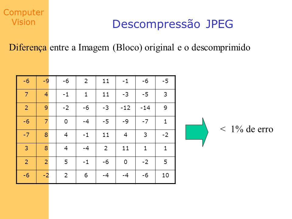 Descompressão JPEG Diferença entre a Imagem (Bloco) original e o descomprimido. -6. -9. 2. 11. -1.