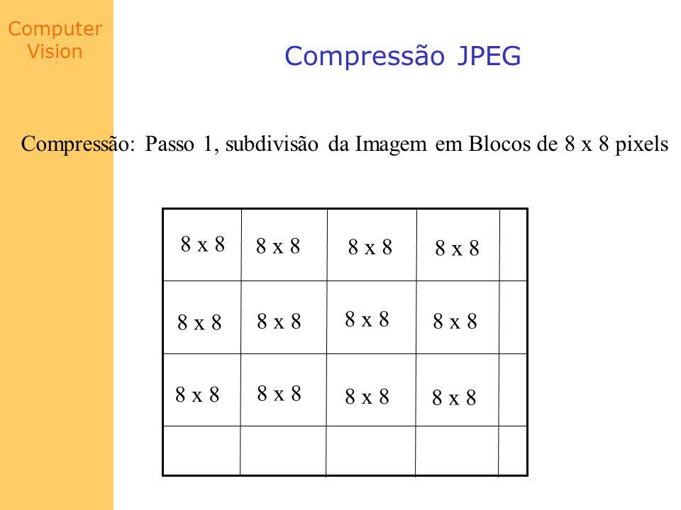 Compressão JPEG Compressão: Passo 1, subdivisão da Imagem em Blocos de 8 x 8 pixels. 8 x 8. 8 x 8.