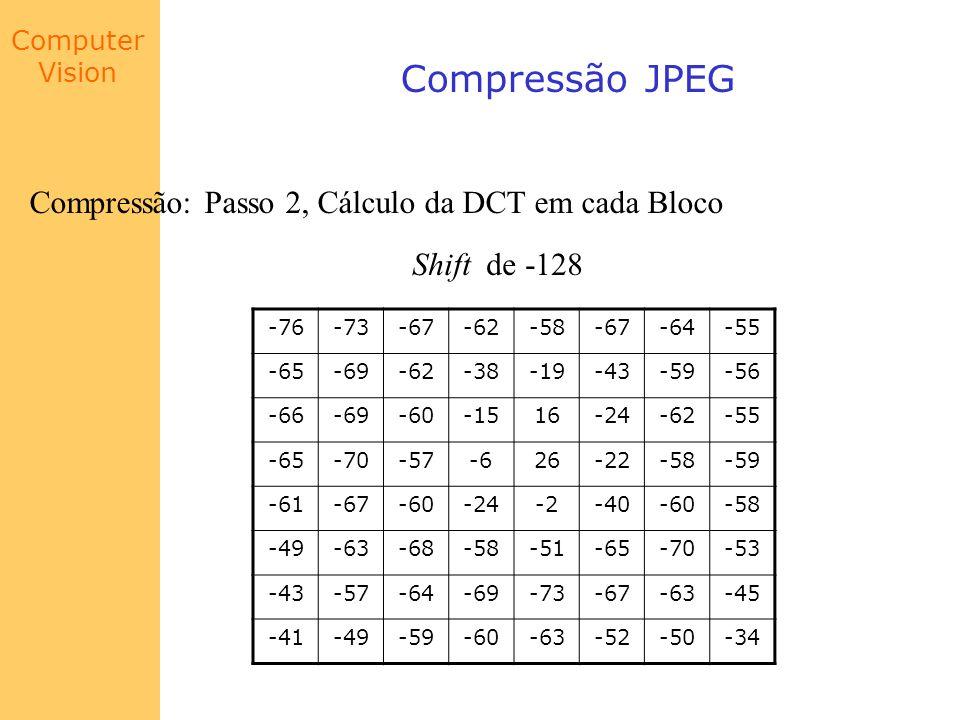 Compressão JPEG Compressão: Passo 2, Cálculo da DCT em cada Bloco