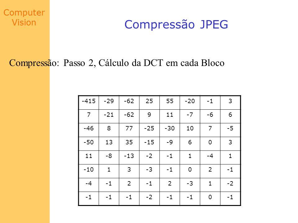 Compressão JPEG Compressão: Passo 2, Cálculo da DCT em cada Bloco -415