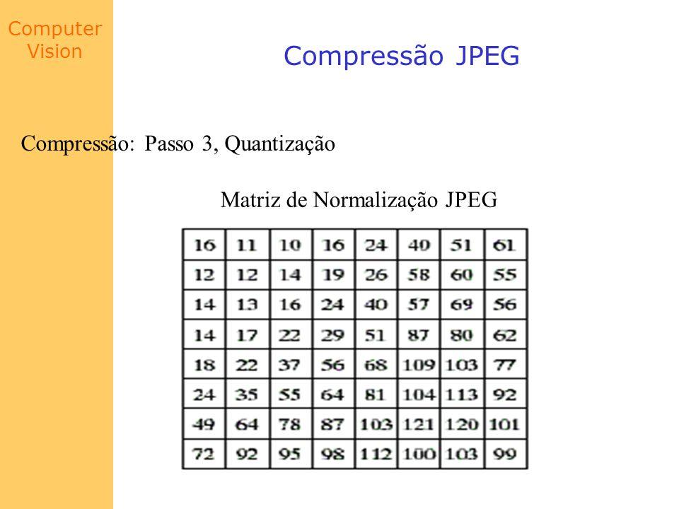 Compressão JPEG Compressão: Passo 3, Quantização