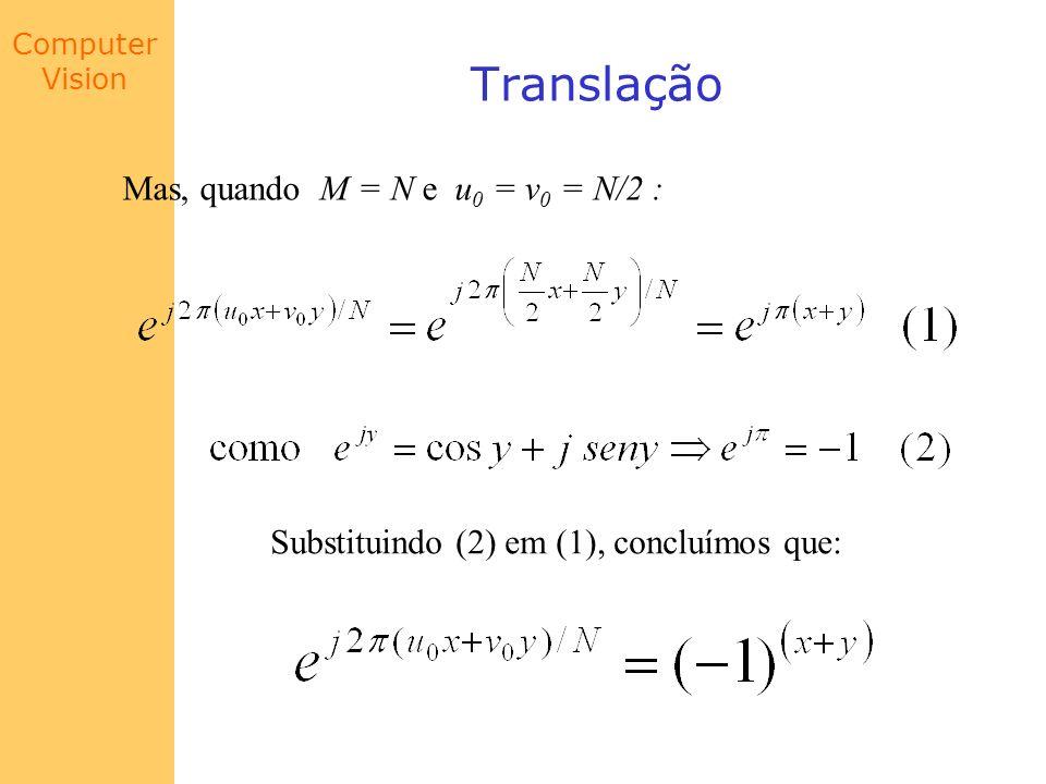 Translação Mas, quando M = N e u0 = v0 = N/2 :