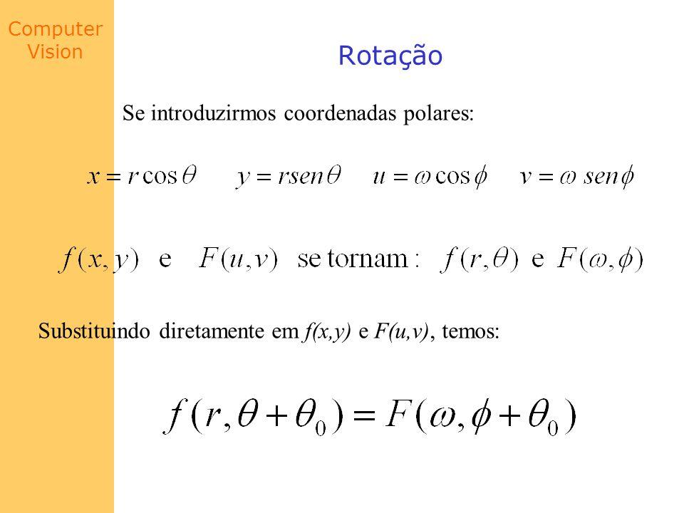 Rotação Se introduzirmos coordenadas polares: