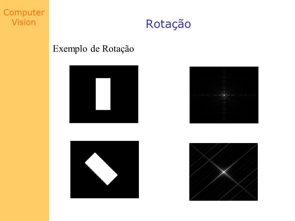 Rotação Exemplo de Rotação