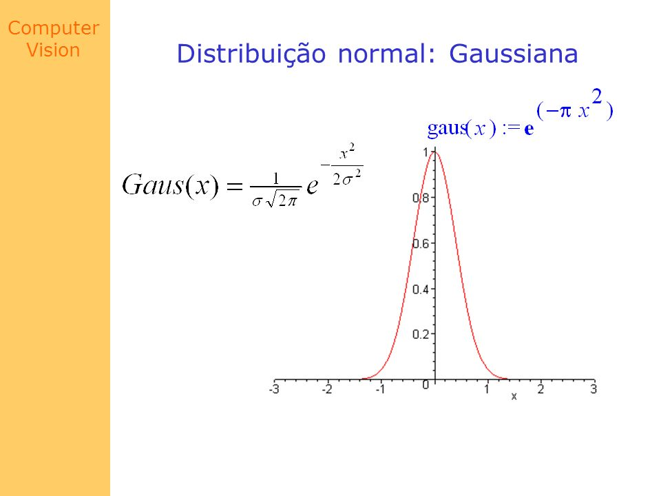 Distribuição normal: Gaussiana