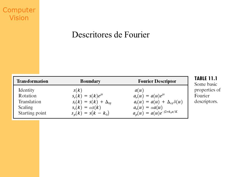 Descritores de Fourier