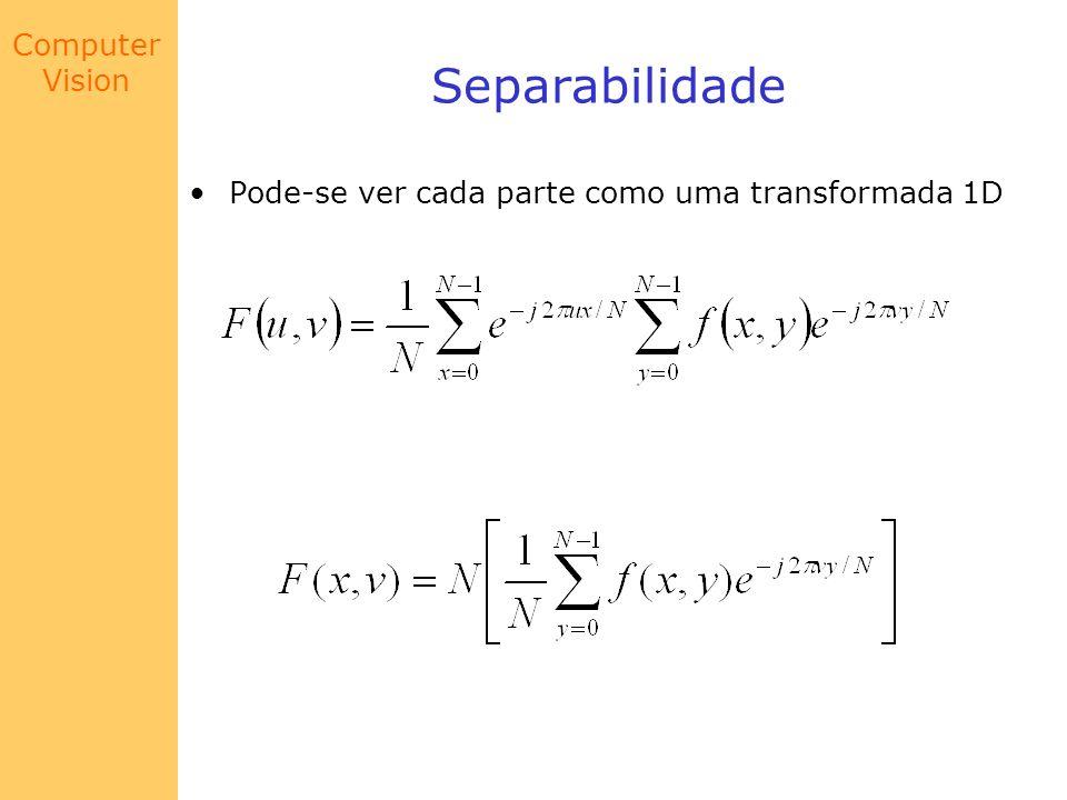 Separabilidade Pode-se ver cada parte como uma transformada 1D