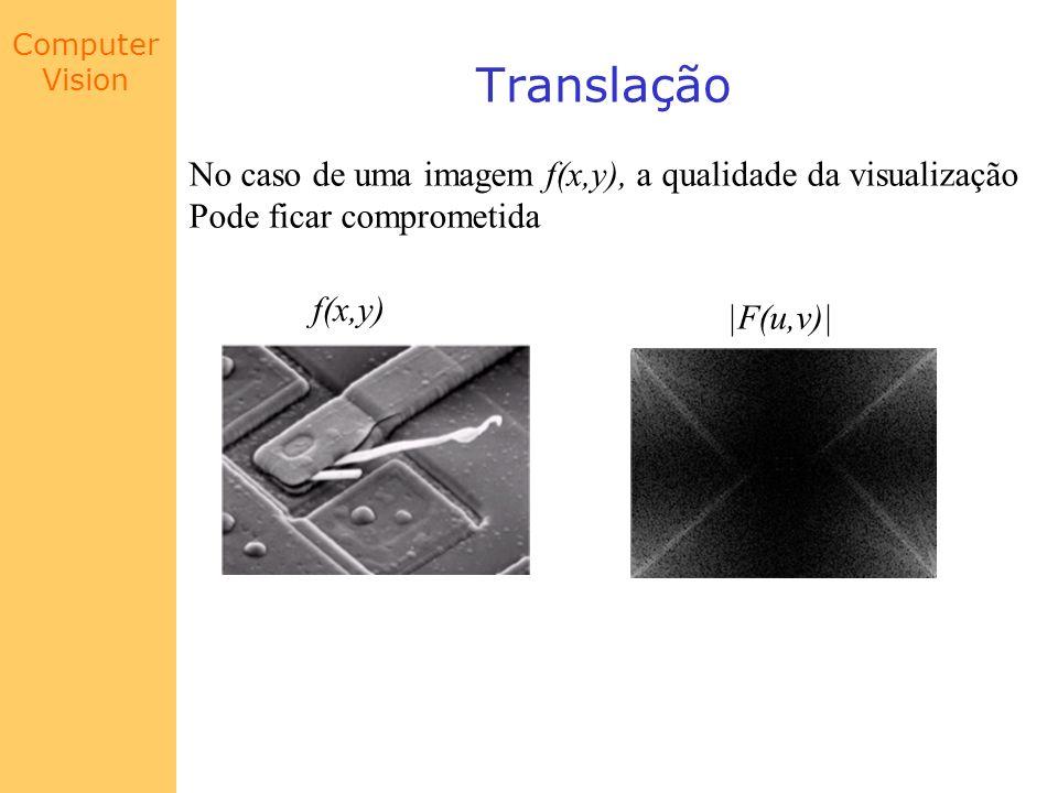 Translação No caso de uma imagem f(x,y), a qualidade da visualização