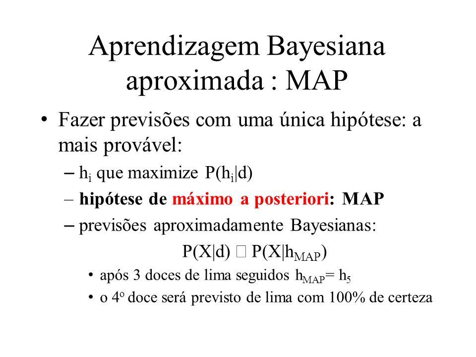 Aprendizagem Bayesiana aproximada : MAP