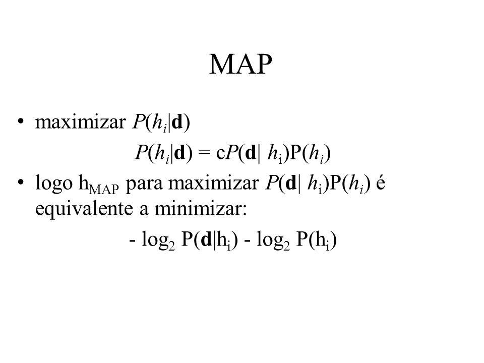 MAP maximizar P(hi|d) P(hi|d) = cP(d| hi)P(hi)
