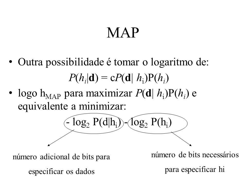 MAP Outra possibilidade é tomar o logaritmo de: