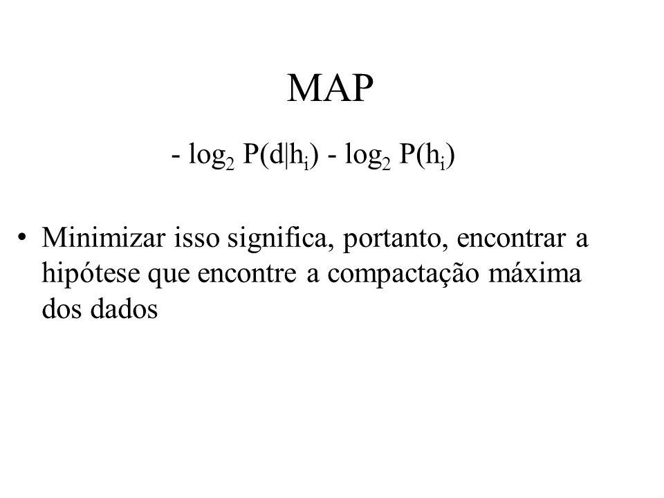 - log2 P(d|hi) - log2 P(hi)