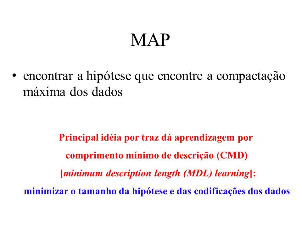 MAP encontrar a hipótese que encontre a compactação máxima dos dados