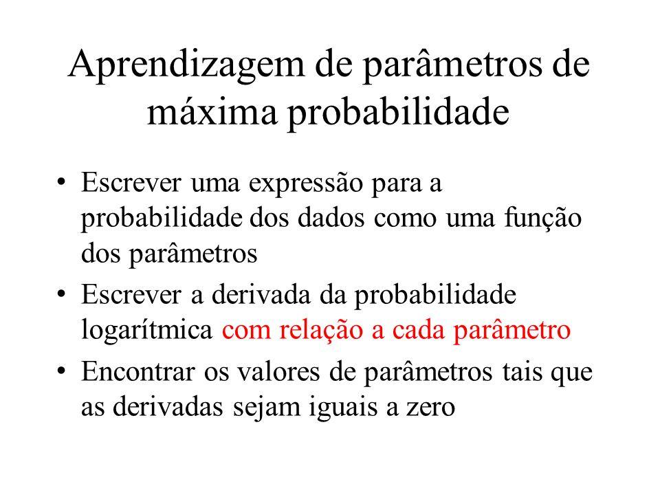 Aprendizagem de parâmetros de máxima probabilidade