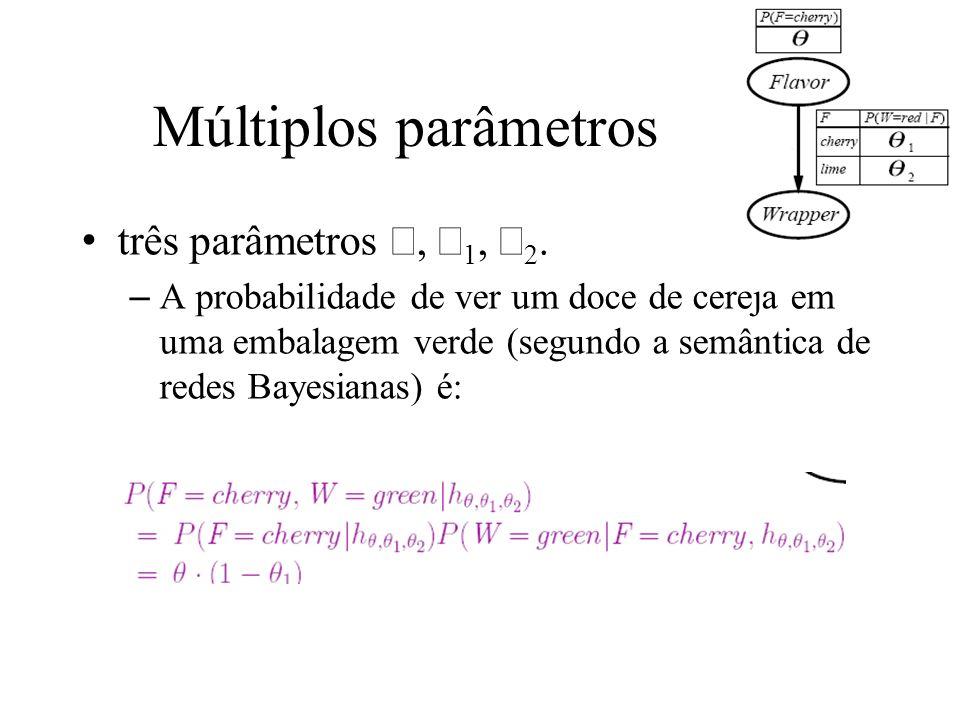 Múltiplos parâmetros três parâmetros θ, θ1, θ2.