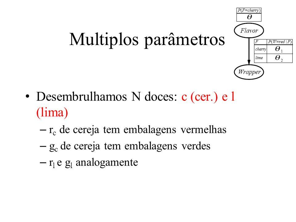 Multiplos parâmetros Desembrulhamos N doces: c (cer.) e l (lima)