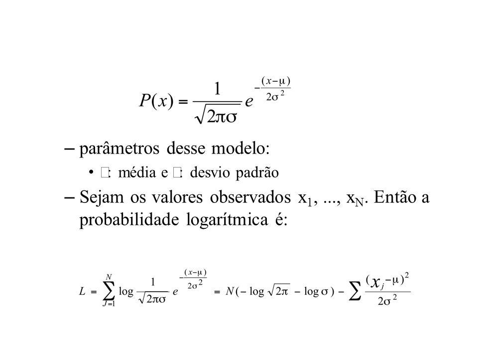 parâmetros desse modelo: