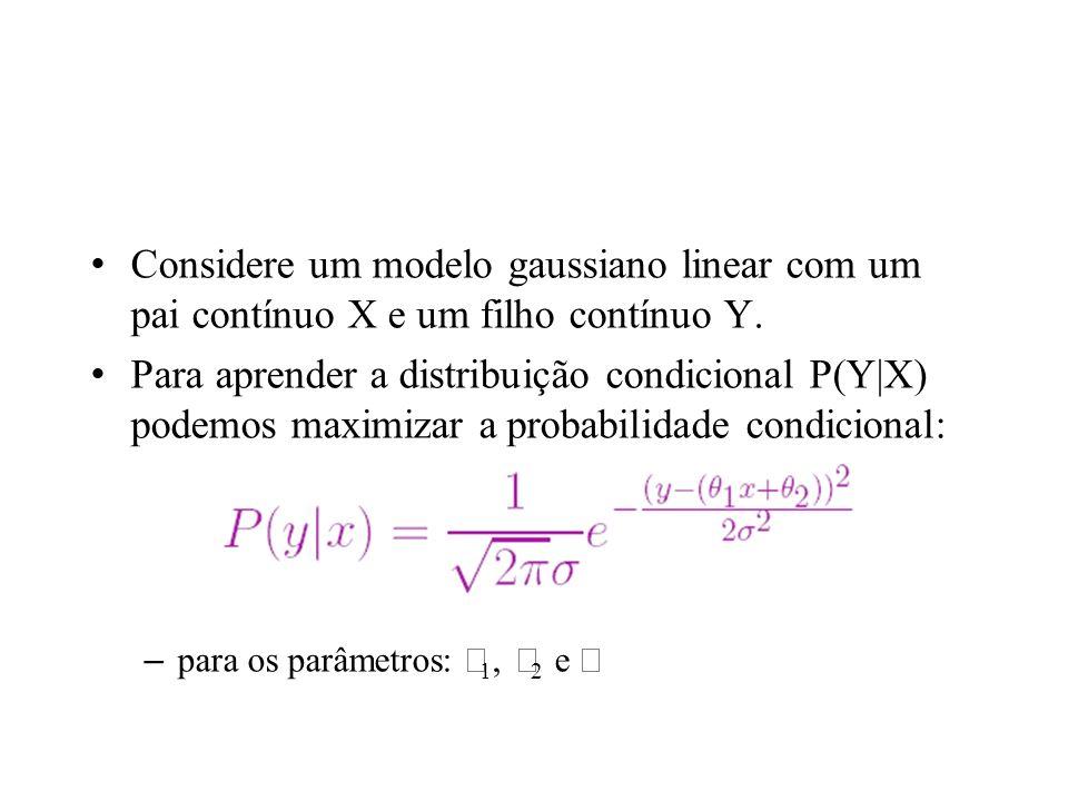 Considere um modelo gaussiano linear com um pai contínuo X e um filho contínuo Y.