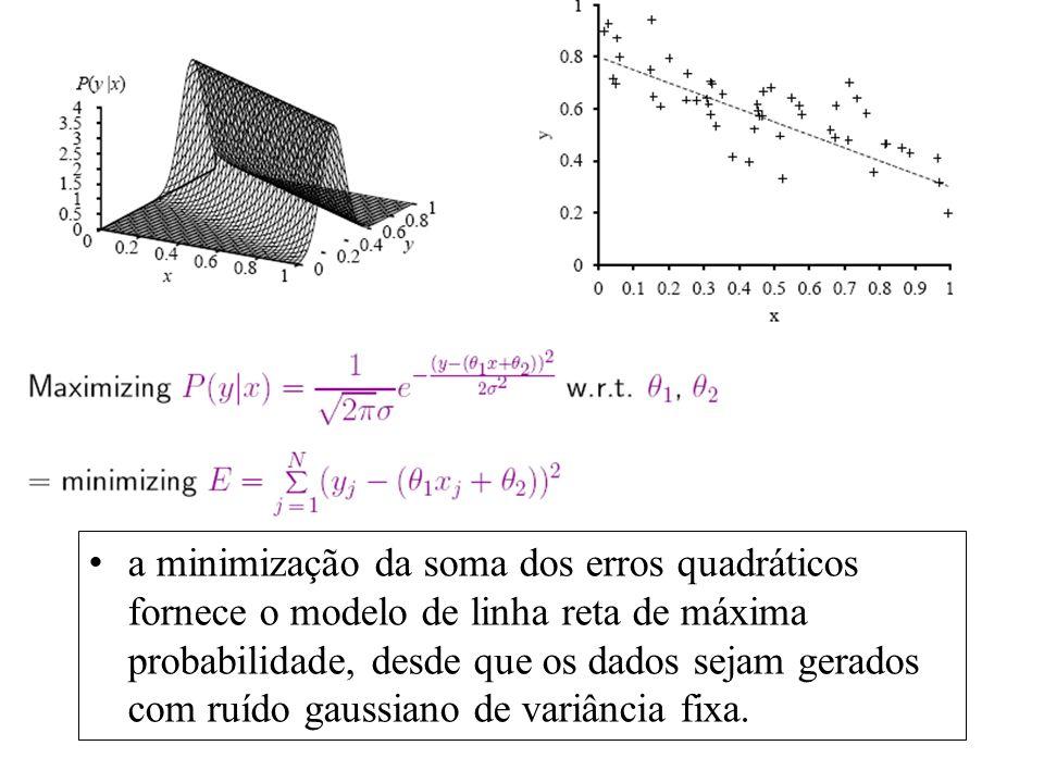 a minimização da soma dos erros quadráticos fornece o modelo de linha reta de máxima probabilidade, desde que os dados sejam gerados com ruído gaussiano de variância fixa.