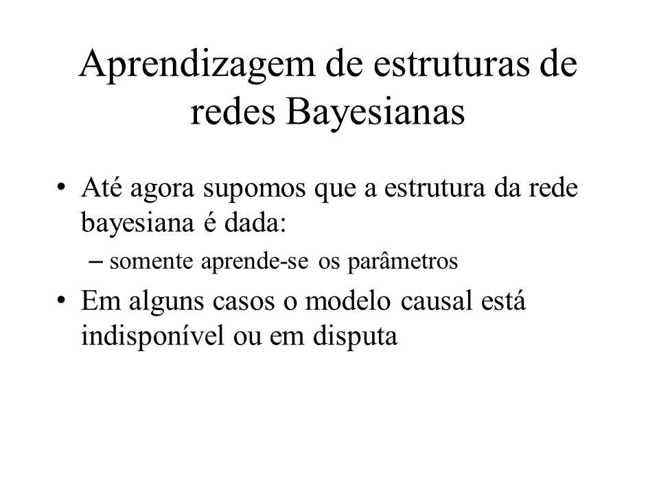 Aprendizagem de estruturas de redes Bayesianas