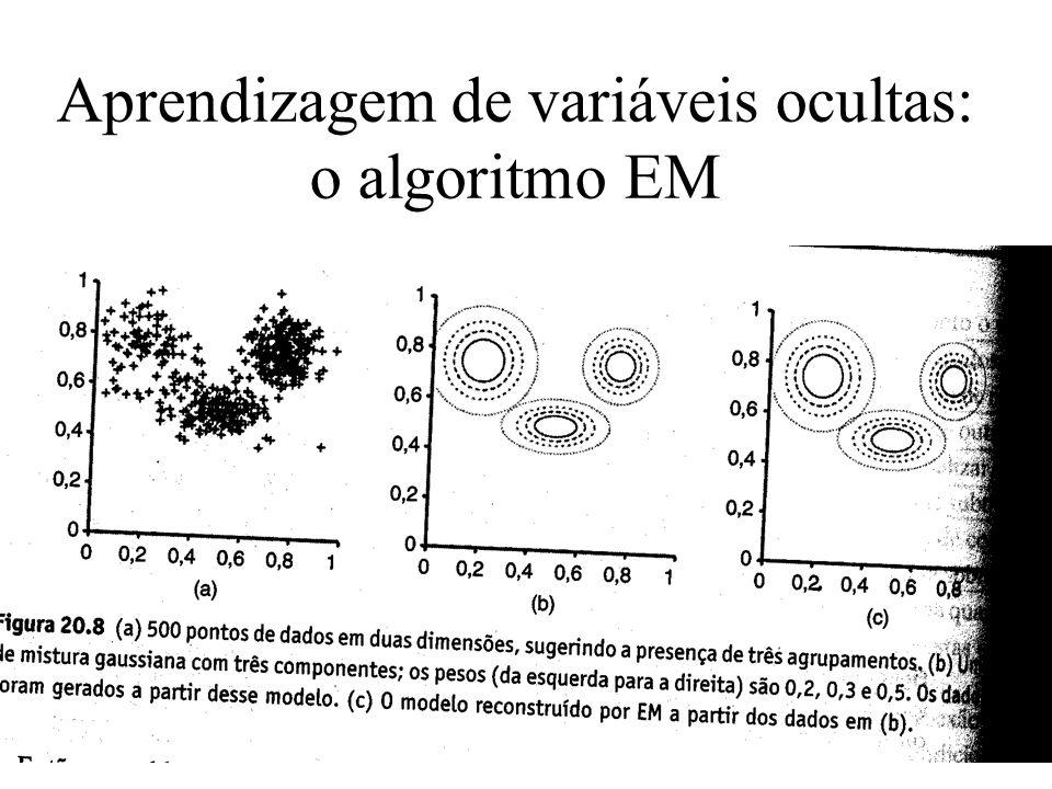 Aprendizagem de variáveis ocultas: o algoritmo EM