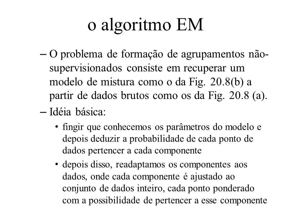 o algoritmo EM