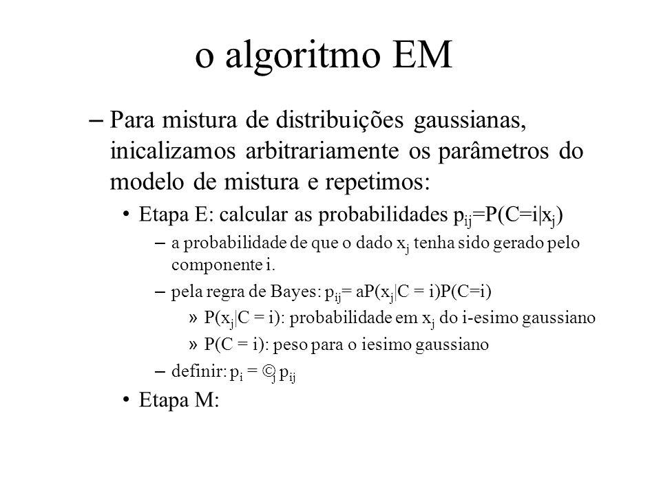 o algoritmo EM Para mistura de distribuições gaussianas, inicalizamos arbitrariamente os parâmetros do modelo de mistura e repetimos: