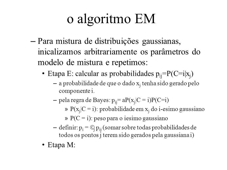 o algoritmo EMPara mistura de distribuições gaussianas, inicalizamos arbitrariamente os parâmetros do modelo de mistura e repetimos: