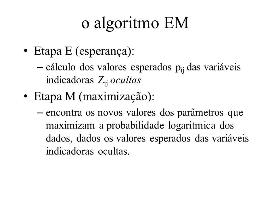 o algoritmo EM Etapa E (esperança): Etapa M (maximização):