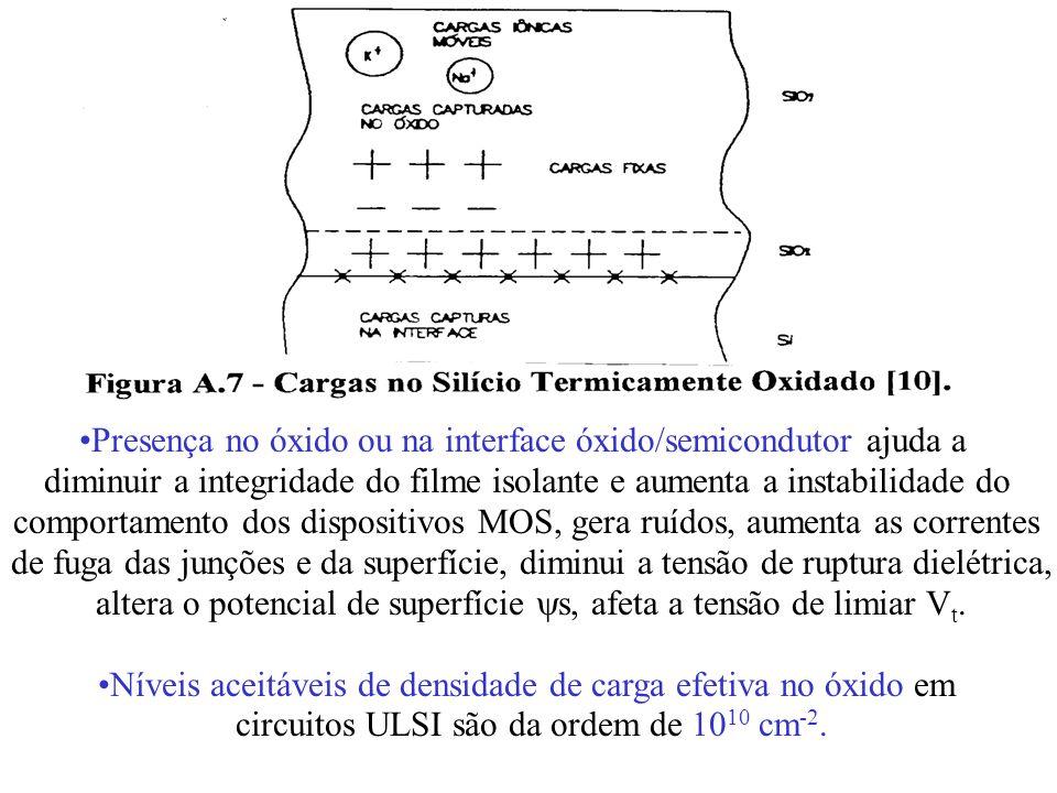 Presença no óxido ou na interface óxido/semicondutor ajuda a